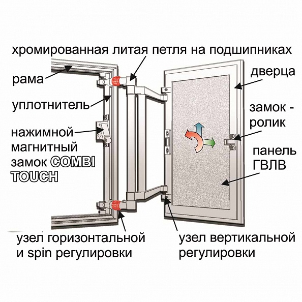 Люк под плитку Практика Евроформат-ATP 20-30