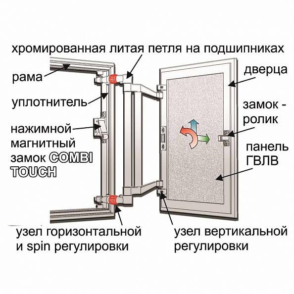 Люк под плитку Практика Евроформат-ETP 50-100